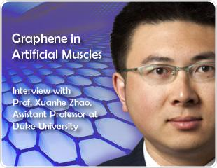 Graphene in Artificial Muscles