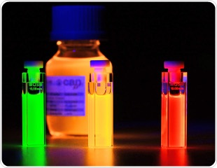 CAN Expand Their Range of Fluorescent Nanoparticles